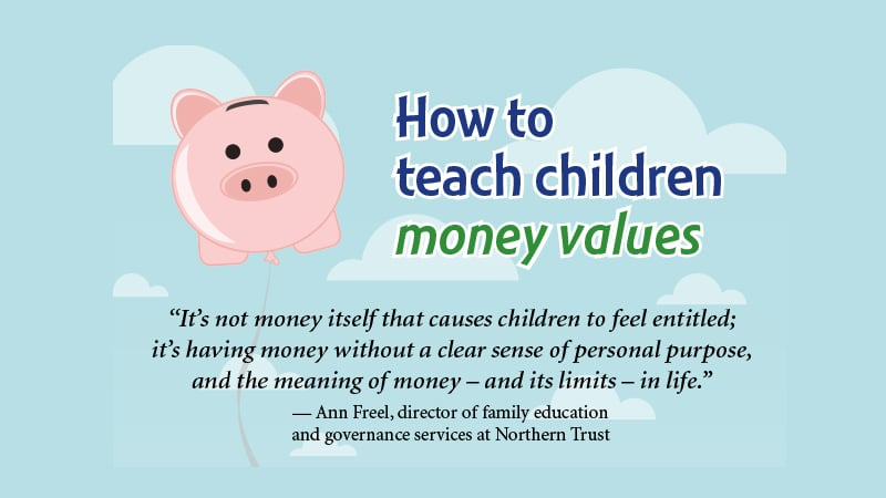 Infographic How To Teach Your Children Money Values